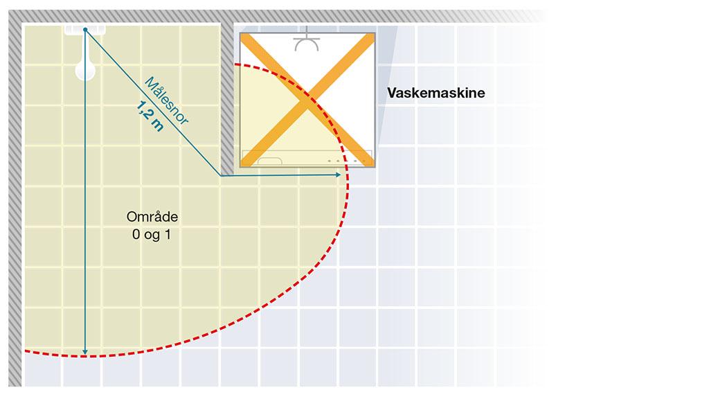 Picture of: Elektrisk Materiel I Badevaerelser